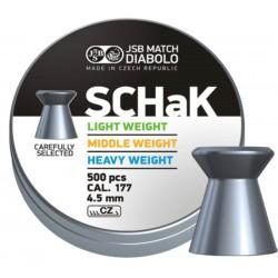 JBS SCHaK - 4,5mm