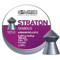 JBS Straton - 4,5mm